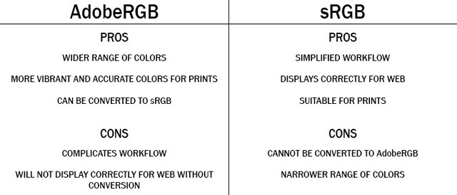 sRGB-AdobeRGB-photoshop2