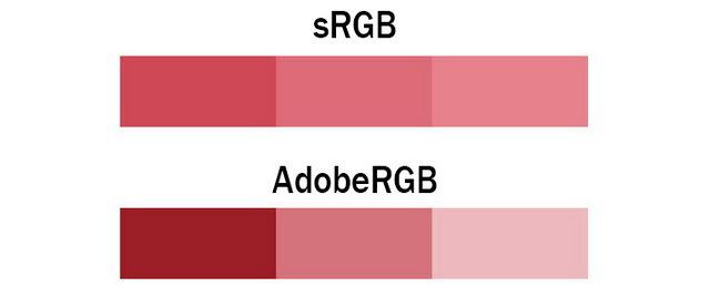 sRGB-AdobeRGB