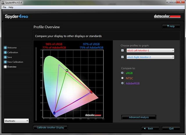 sRGB-AdobeRGB3